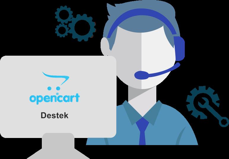 Opencart Destek
